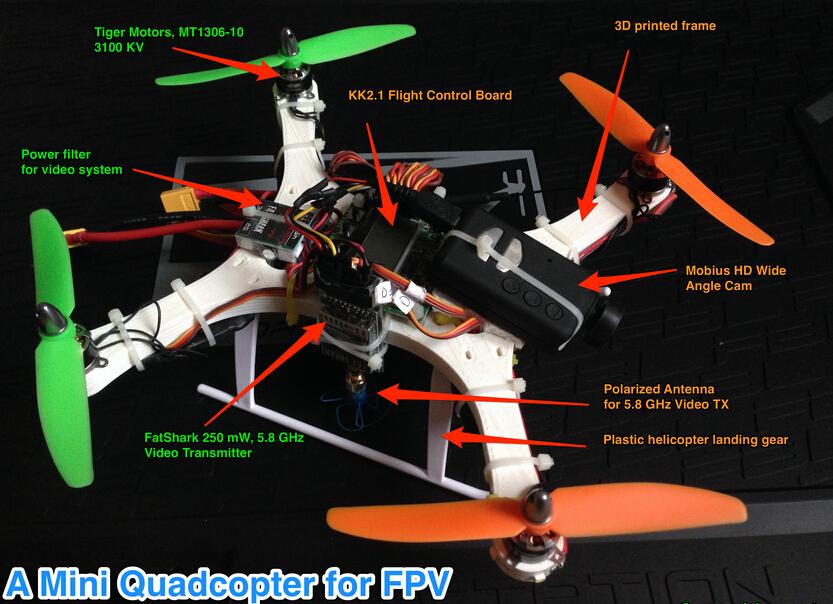 Quadcopter Setup Guide For Diy Beginners
