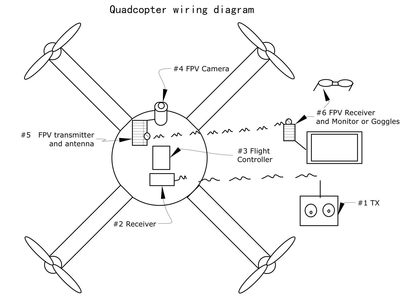 Quadcopter Wiring Diagram Guide How To Build A Circuit From Schematic Fpv